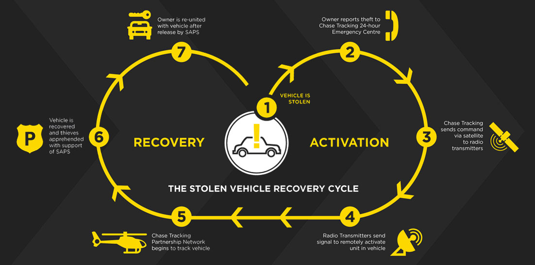 how vehicle tracking works image